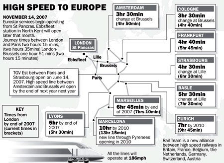 high-speed-train-europe