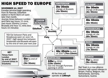 high-speed-train-europe
