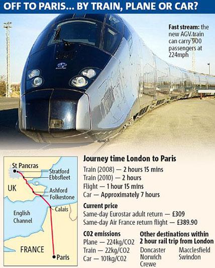 eurostar-train-map