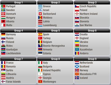 fifa-world-cup-2010-draw