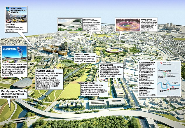 london-olympics-site-stratford-2012-property-boom